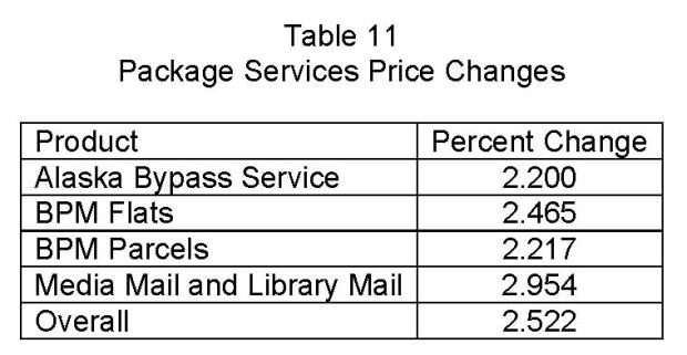 2019 Package Services Rates