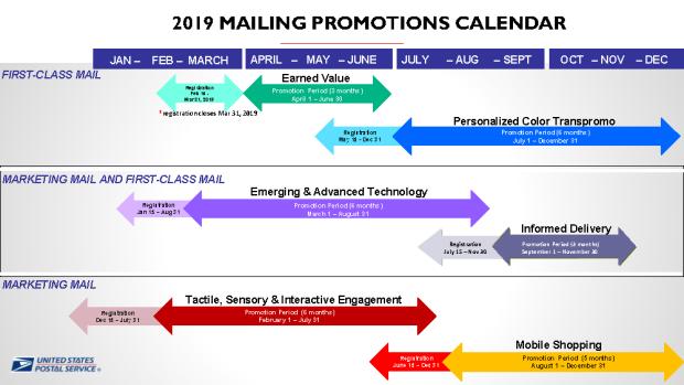 2019 USPS Mailing Promotions Calendar