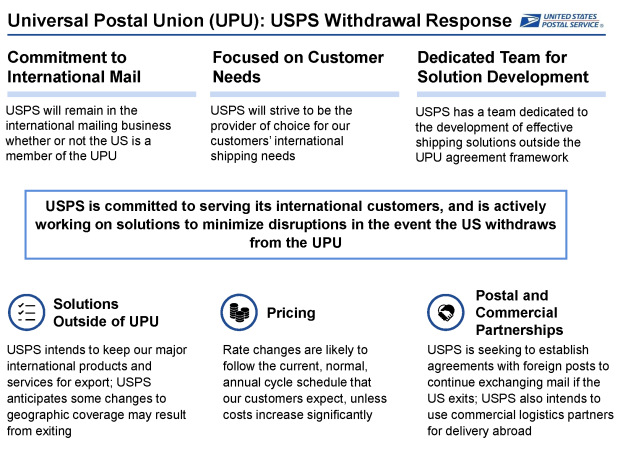 Universal Postal Union Exit Update_MTAC June 19