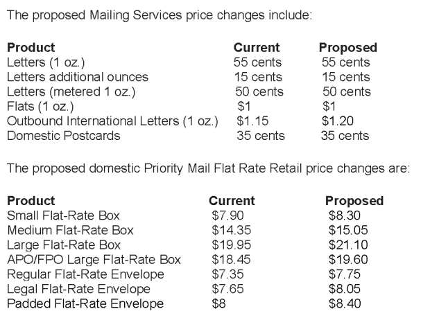 What Is The Postage Rate For A Letter.Usps Announces 2020 Postage Rates Official Mail Guide Omg